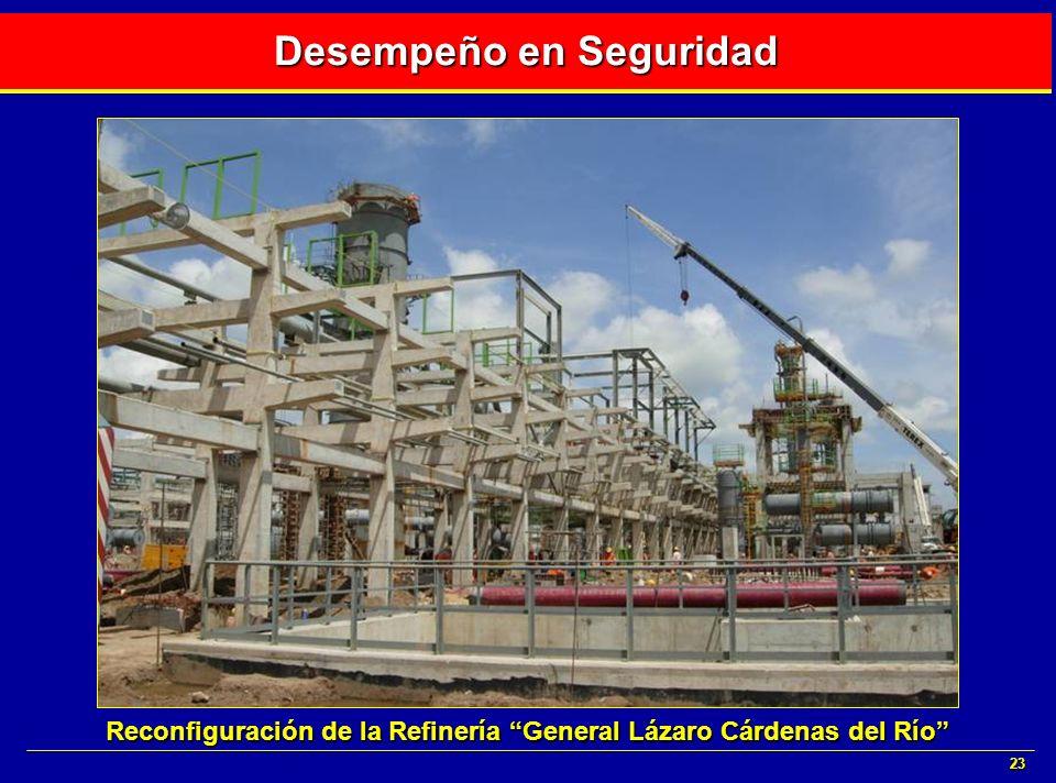 23 Desempeño en Seguridad Reconfiguración de la Refinería General Lázaro Cárdenas del Río