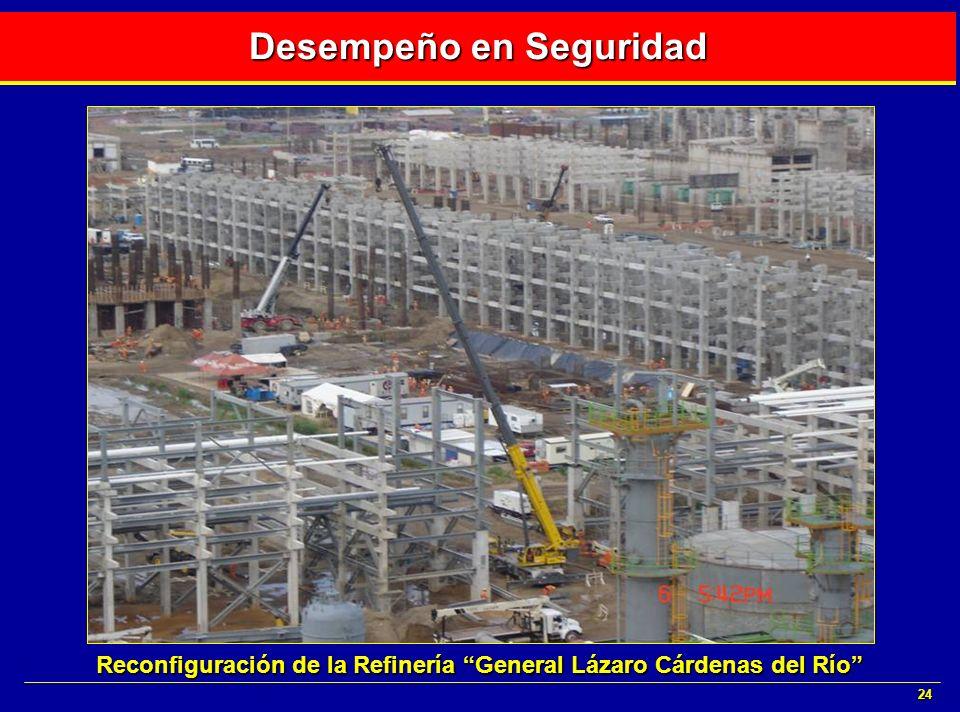 24 Desempeño en Seguridad Reconfiguración de la Refinería General Lázaro Cárdenas del Río