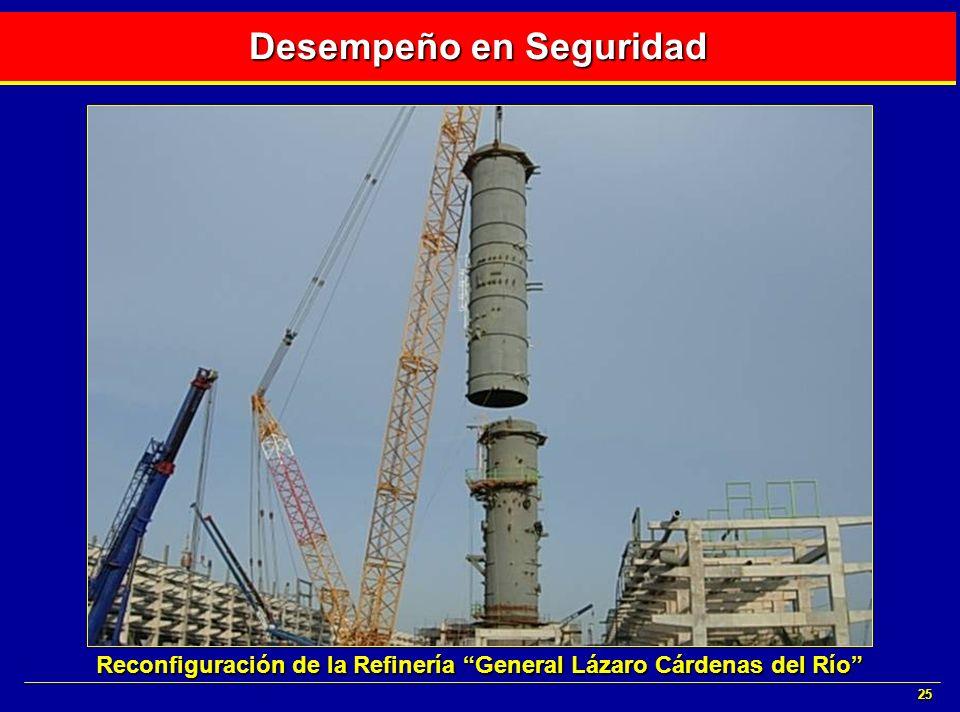 25 Desempeño en Seguridad Reconfiguración de la Refinería General Lázaro Cárdenas del Río