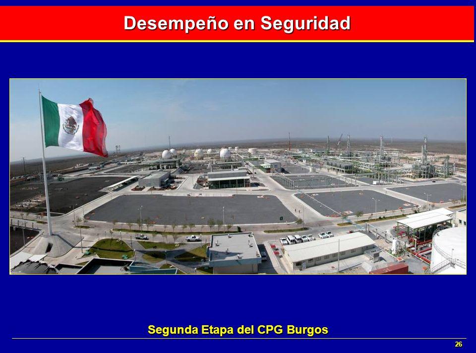 26 Desempeño en Seguridad Segunda Etapa del CPG Burgos