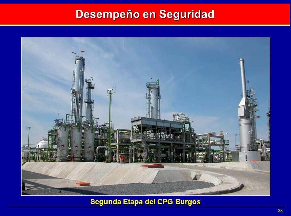 28 Desempeño en Seguridad Segunda Etapa del CPG Burgos