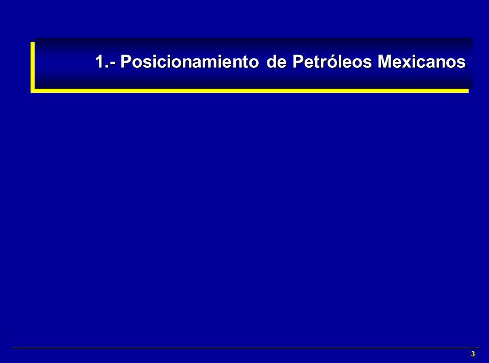 3 1.- Posicionamiento de Petróleos Mexicanos