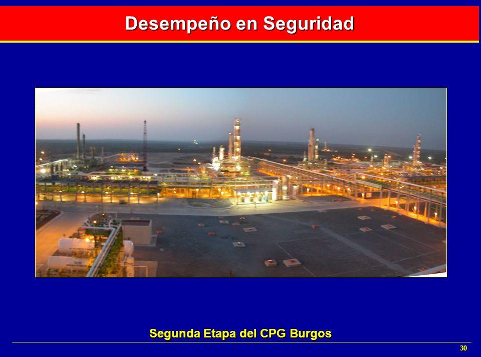 30 Desempeño en Seguridad Segunda Etapa del CPG Burgos