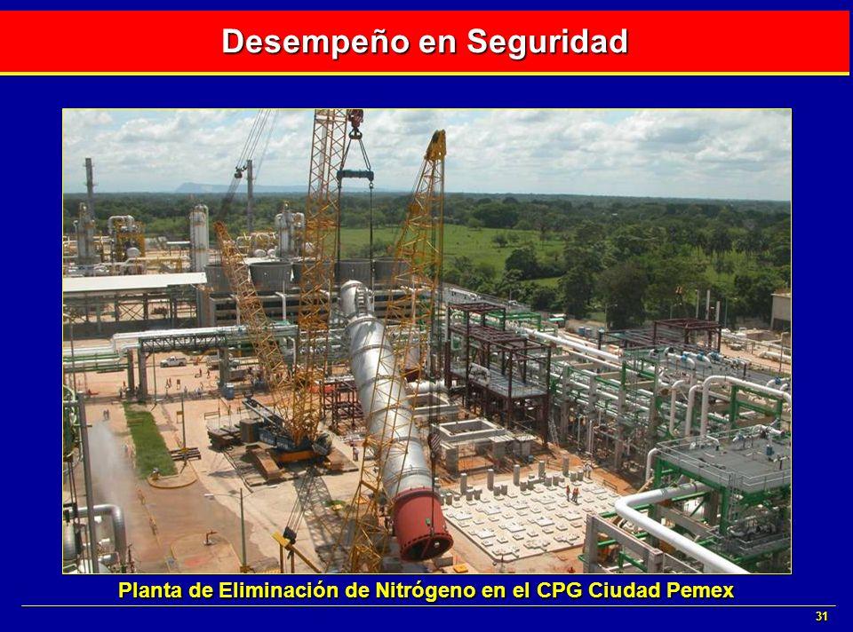 31 Desempeño en Seguridad Planta de Eliminación de Nitrógeno en el CPG Ciudad Pemex