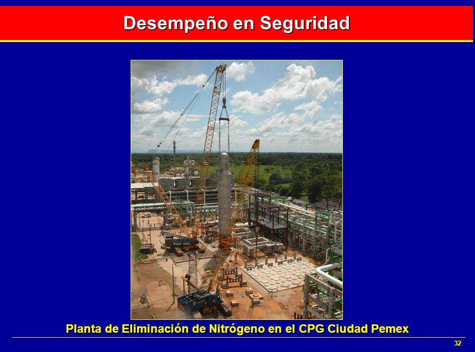32 Desempeño en Seguridad Planta de Eliminación de Nitrógeno en el CPG Ciudad Pemex