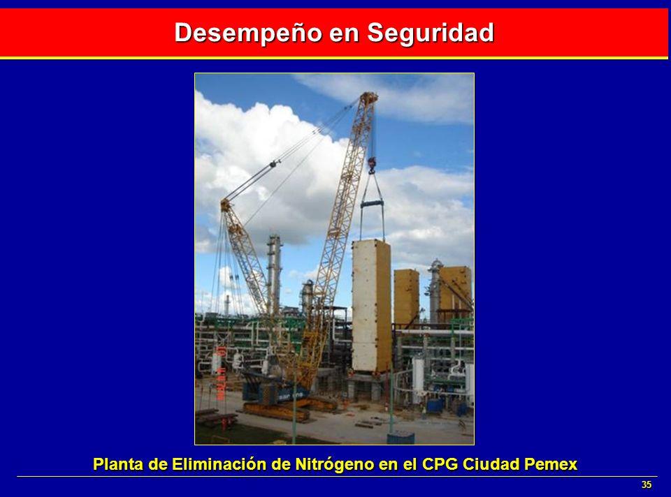 35 Desempeño en Seguridad Planta de Eliminación de Nitrógeno en el CPG Ciudad Pemex