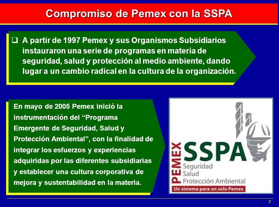 7 Compromiso de Pemex con la SSPA A partir de 1997 Pemex y sus Organismos Subsidiarios instauraron una serie de programas en materia de seguridad, sal