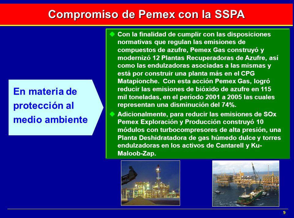 9 Con la finalidad de cumplir con las disposiciones normativas que regulan las emisiones de compuestos de azufre, Pemex Gas construyó y modernizó 12 P