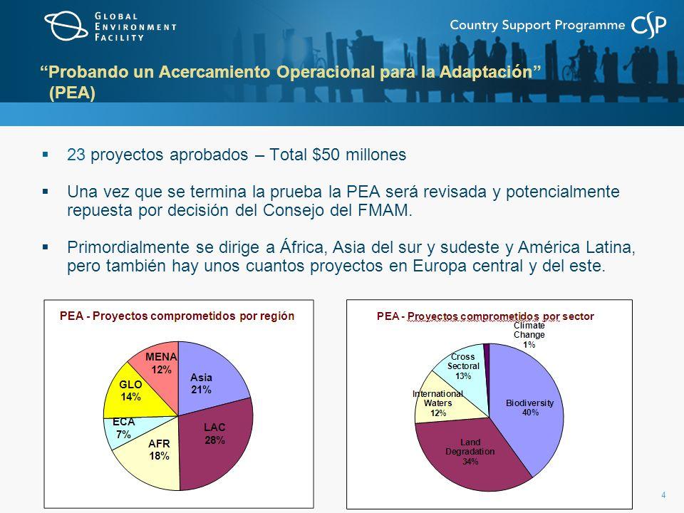 4 Probando un Acercamiento Operacional para la Adaptación (PEA) 23 proyectos aprobados – Total $50 millones Una vez que se termina la prueba la PEA se