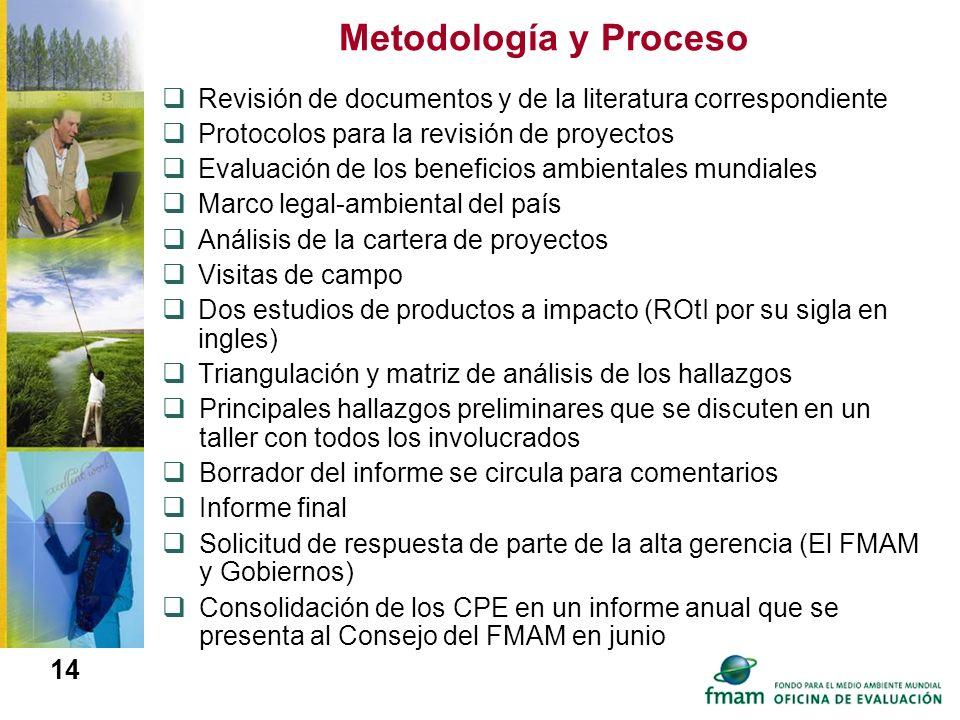 14 Metodología y Proceso Revisión de documentos y de la literatura correspondiente Protocolos para la revisión de proyectos Evaluación de los benefici