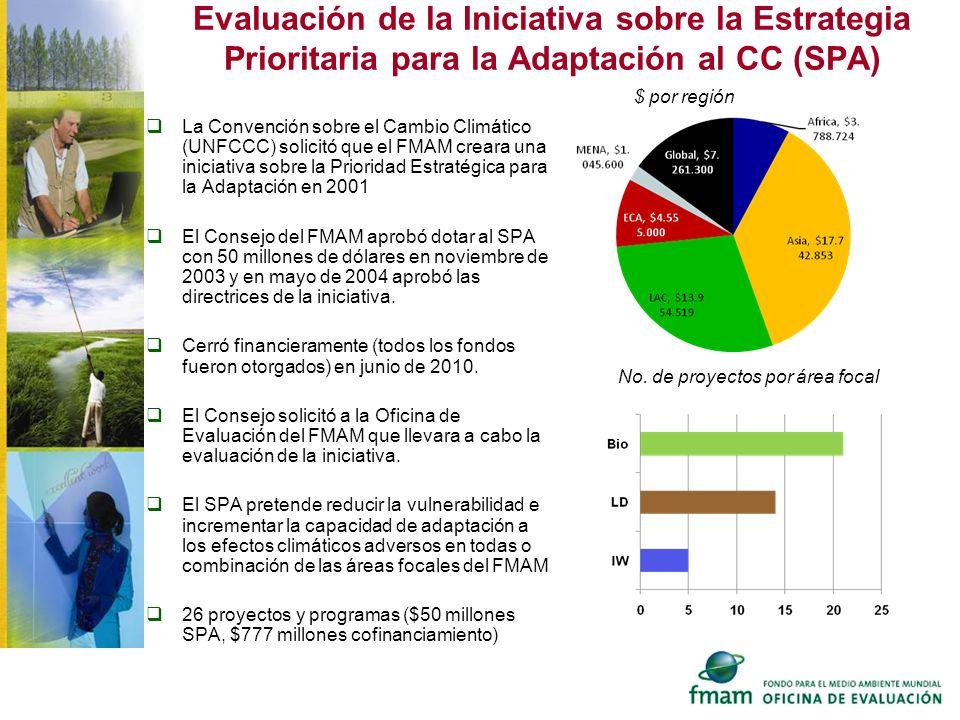Evaluación de la Iniciativa sobre la Estrategia Prioritaria para la Adaptación al CC (SPA) La Convención sobre el Cambio Climático (UNFCCC) solicitó q