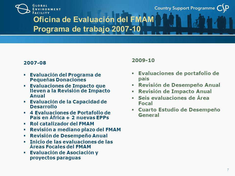 7 Oficina de Evaluación del FMAM Programa de trabajo 2007-10 2007-08 Evaluaci ó n del Programa de Peque ñ as Donaciones Evaluaciones de Impacto que lleven a la Revisi ó n de Impacto Anual Evaluaci ó n de la Capacidad de Desarrollo 4 Evaluaciones de Portafolio de Pa í s en Á frica + 2 nuevas EPPs Rol catalizador del FMAM Revisi ó n a mediano plazo del FMAM Revisi ó n de Desempeño Anual Inicio de las evaluaciones de las Á reas Focales del FMAM Evaluaci ó n de Asociaci ó n y proyectos paraguas 2009-10 Evaluaciones de portafolio de pa í s Revisi ó n de Desempe ñ o Anual Revisi ó n de Impacto Anual Seis evaluaciones de Á rea Focal Cuarto Estudio de Desempe ñ o General
