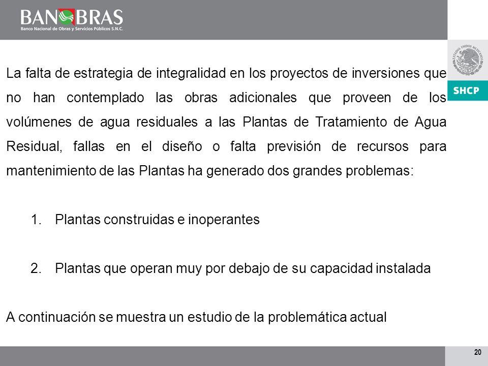 19 EstadosNo de PTARsQ operación / Q instalado Nacional171074.60 Chiapas2478.33 Veracruz8756.69