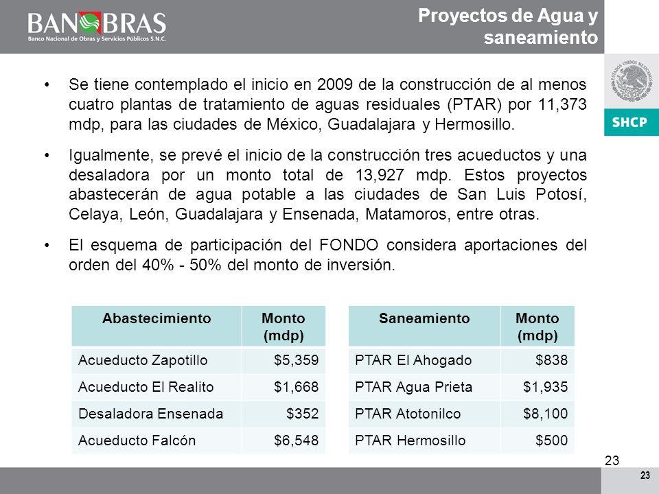 22 Proyectos Emblematicos PROMAGUA 2008-2009