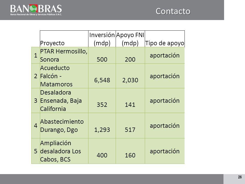 25Contacto Proyecto Inversión (mdp) Apoyo FNI (mdp) Tipo de apoyo 1 PTAR Agua Prieta, Jalisco 1,935 948 aportación 2Interapas, SLP 636 254 aportación