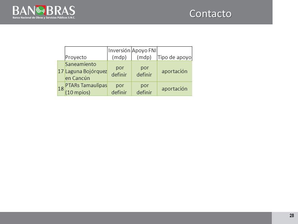27Contacto Proyecto Inversión (mdp) Apoyo FNI (mdp)Tipo de apoyo 6 MIG Distrito Federal 8,024 3,210 aportación 7MIG Zihuatanejo 800 320 aportación 8 M