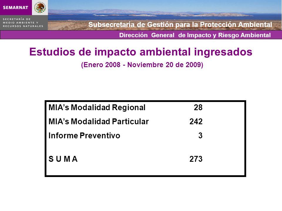Subsecretaría de Gestión para la Protección Ambiental Estudios de impacto ambiental ingresados (Enero 2008 - Noviembre 20 de 2009) MIAs Modalidad Regi