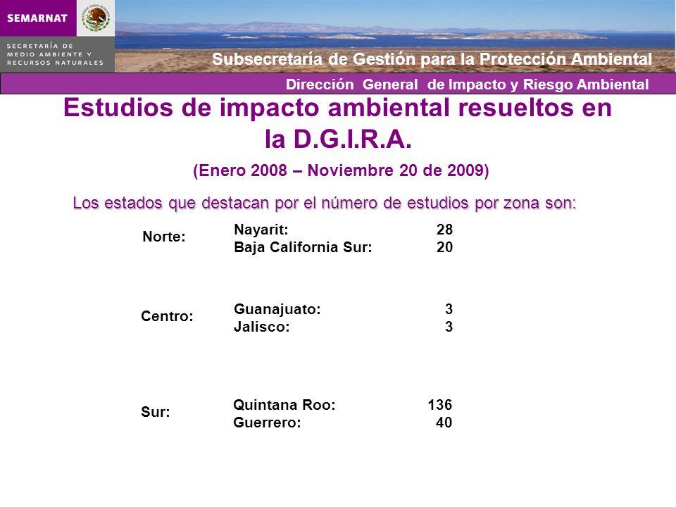 Subsecretaría de Gestión para la Protección Ambiental Estudios de impacto ambiental resueltos en la D.G.I.R.A. (Enero 2008 – Noviembre 20 de 2009) Los