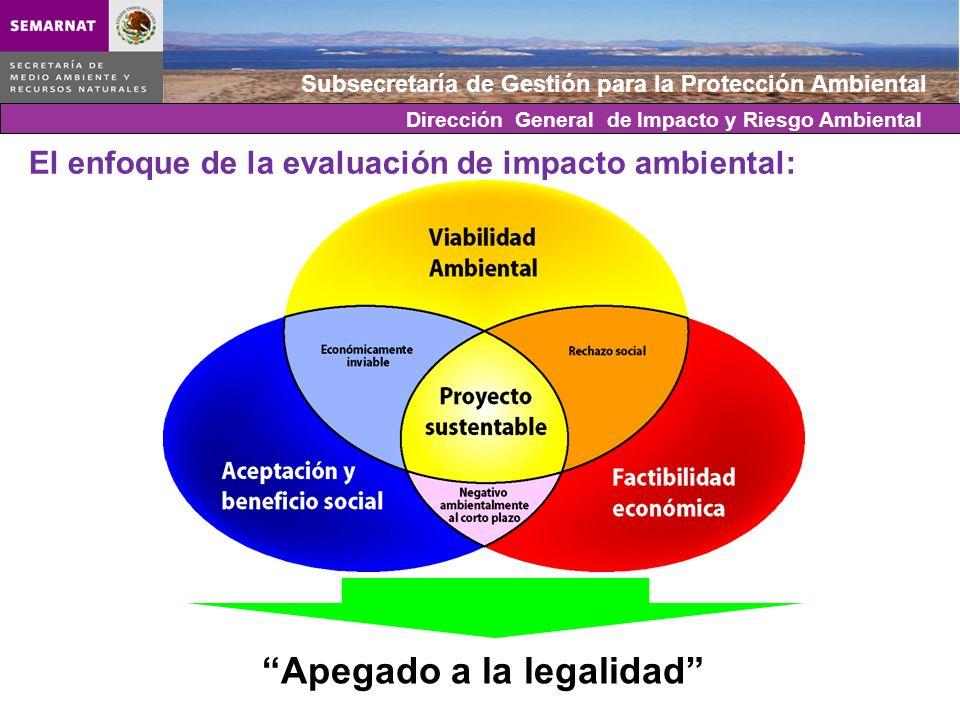 Subsecretaría de Gestión para la Protección Ambiental El enfoque de la evaluación de impacto ambiental: Apegado a la legalidad Dirección General de Im