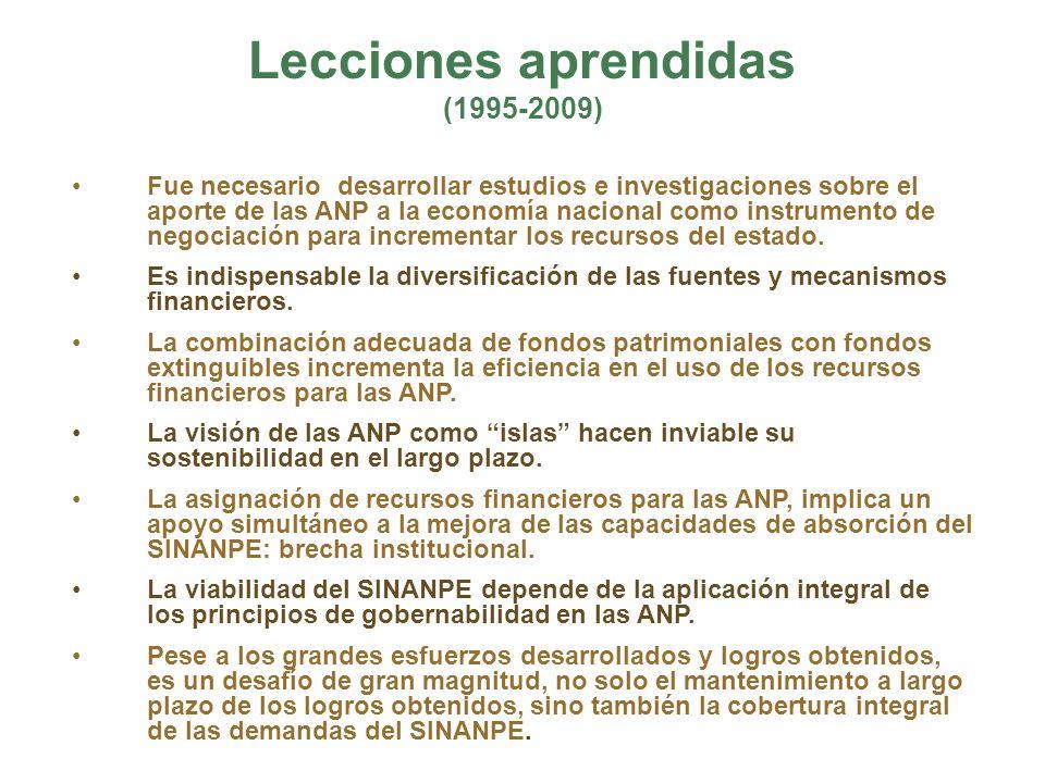 Lecciones aprendidas (1995-2009) Fue necesario desarrollar estudios e investigaciones sobre el aporte de las ANP a la economía nacional como instrumen