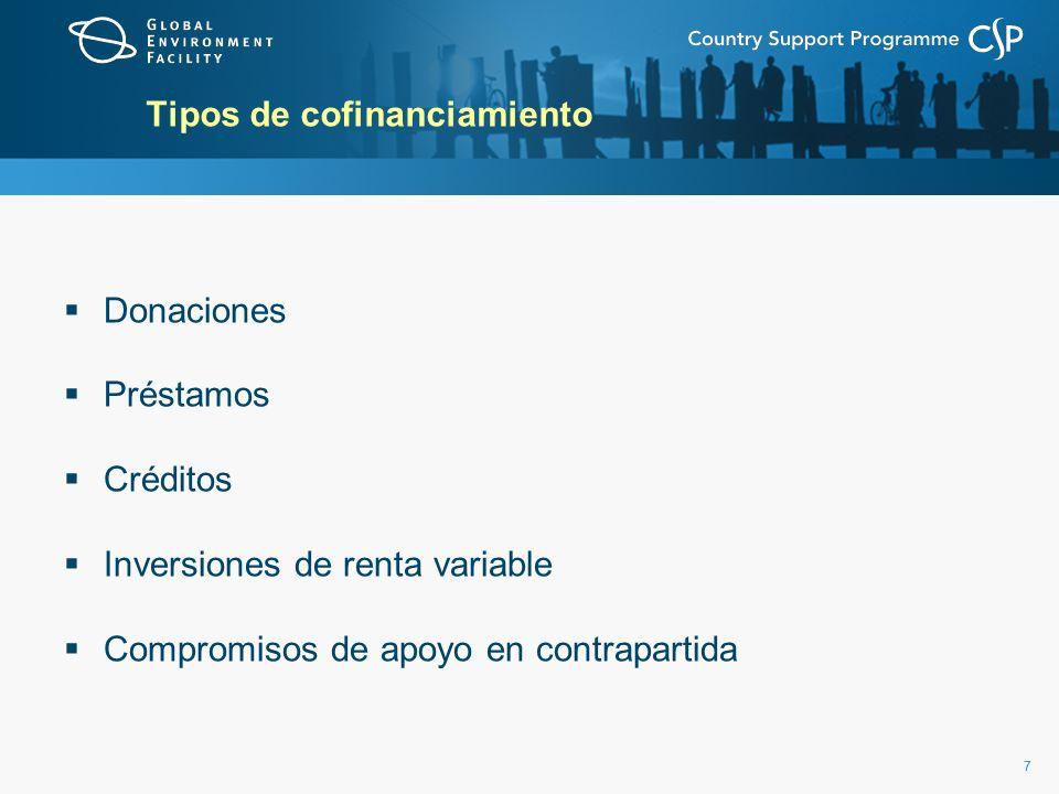 77 Tipos de cofinanciamiento Donaciones Préstamos Créditos Inversiones de renta variable Compromisos de apoyo en contrapartida