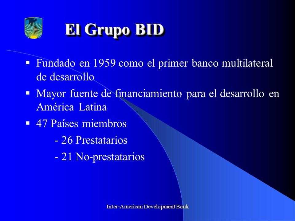 Inter-American Development Bank El Grupo BID Fundado en 1959 como el primer banco multilateral de desarrollo Mayor fuente de financiamiento para el de