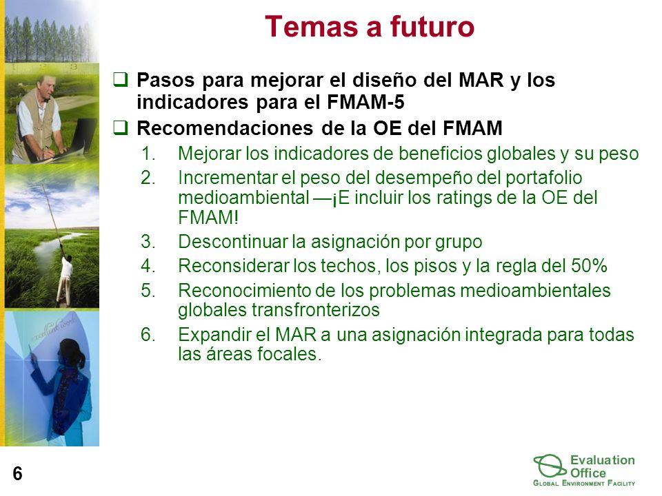 Temas a futuro Pasos para mejorar el diseño del MAR y los indicadores para el FMAM-5 Recomendaciones de la OE del FMAM 1.Mejorar los indicadores de beneficios globales y su peso 2.Incrementar el peso del desempeño del portafolio medioambiental ¡E incluir los ratings de la OE del FMAM.