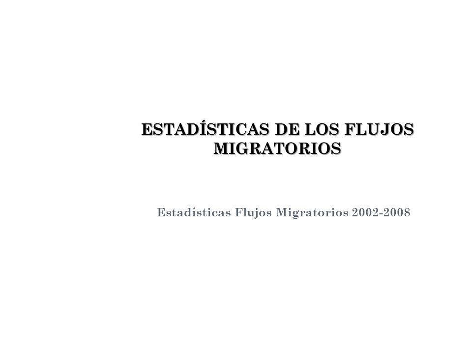 ESTADÍSTICAS DE LOS FLUJOS MIGRATORIOS Estadísticas Flujos Migratorios 2002-2008