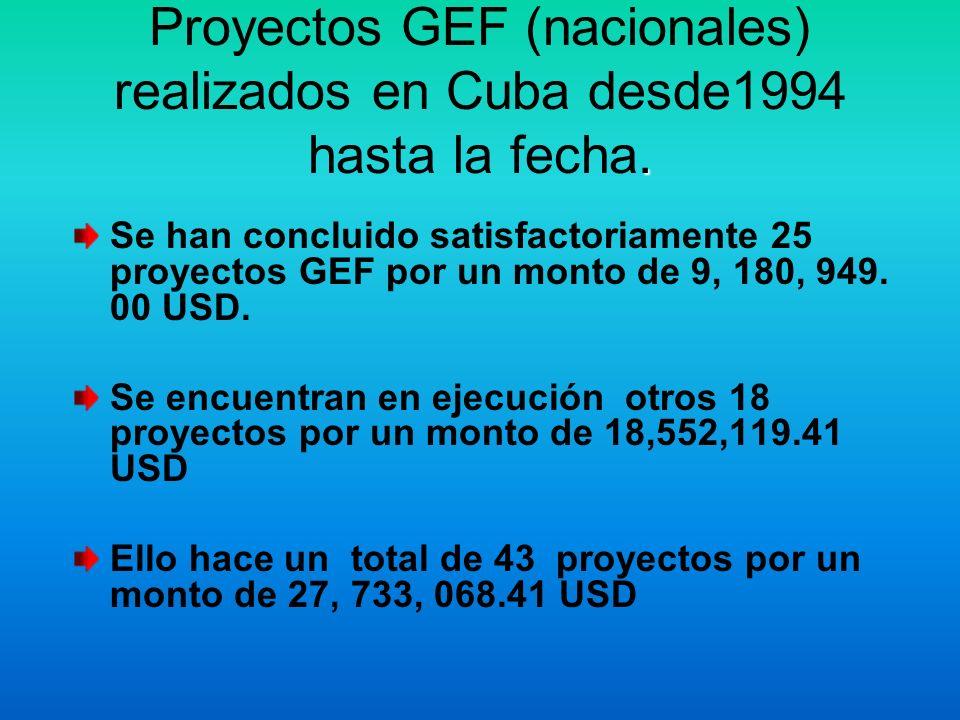 Principales proyectos GEF por áreas focales, incluyendo proyectos en ejecución y aprobación final, así como y proyectos regionales.