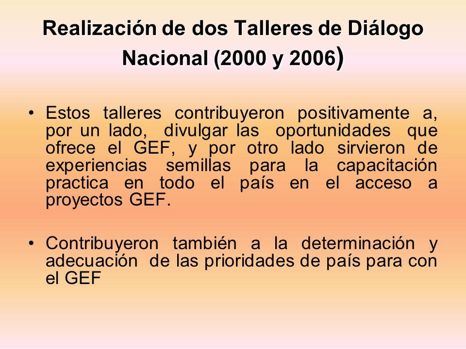 Realización de dos Talleres de Diálogo Nacional (2000 y 2006 ) Estos talleres contribuyeron positivamente a, por un lado, divulgar las oportunidades q