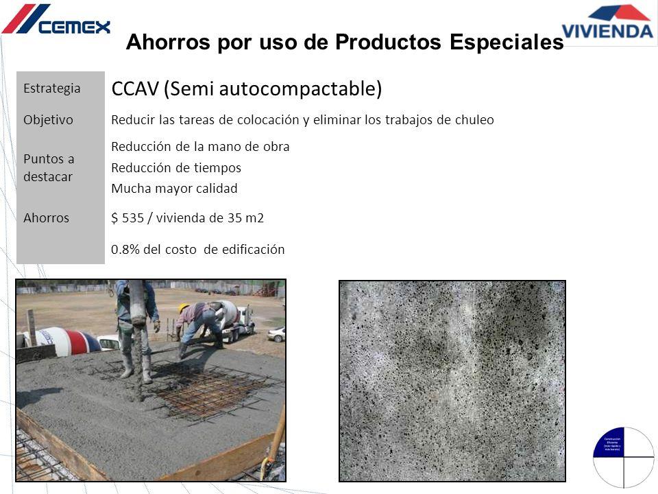 Estrategia CCAV (Semi autocompactable) ObjetivoReducir las tareas de colocación y eliminar los trabajos de chuleo Puntos a destacar Reducción de la ma