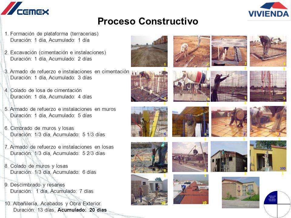 - 14 - 1. Formación de plataforma (terracerias) Duración: 1 día, Acumulado: 1 día 2. Excavación (cimentación e instalaciones) Duración: 1 día, Acumula