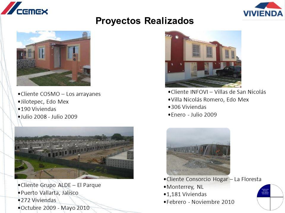 Cliente COSMO – Los arrayanes Jilotepec, Edo Mex 190 Viviendas Julio 2008 - Julio 2009 Cliente INFOVI – Villas de San Nicolás Villa Nicolás Romero, Ed