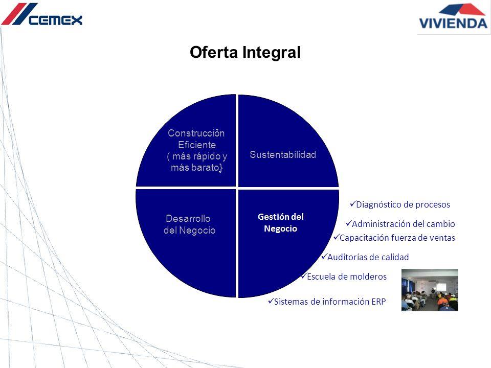 Sistemas de información ERP Diagnóstico de procesos Oferta Integral Construcción Eficiente ( más rápido y más barato} Desarrollo del Negocio Sustentab