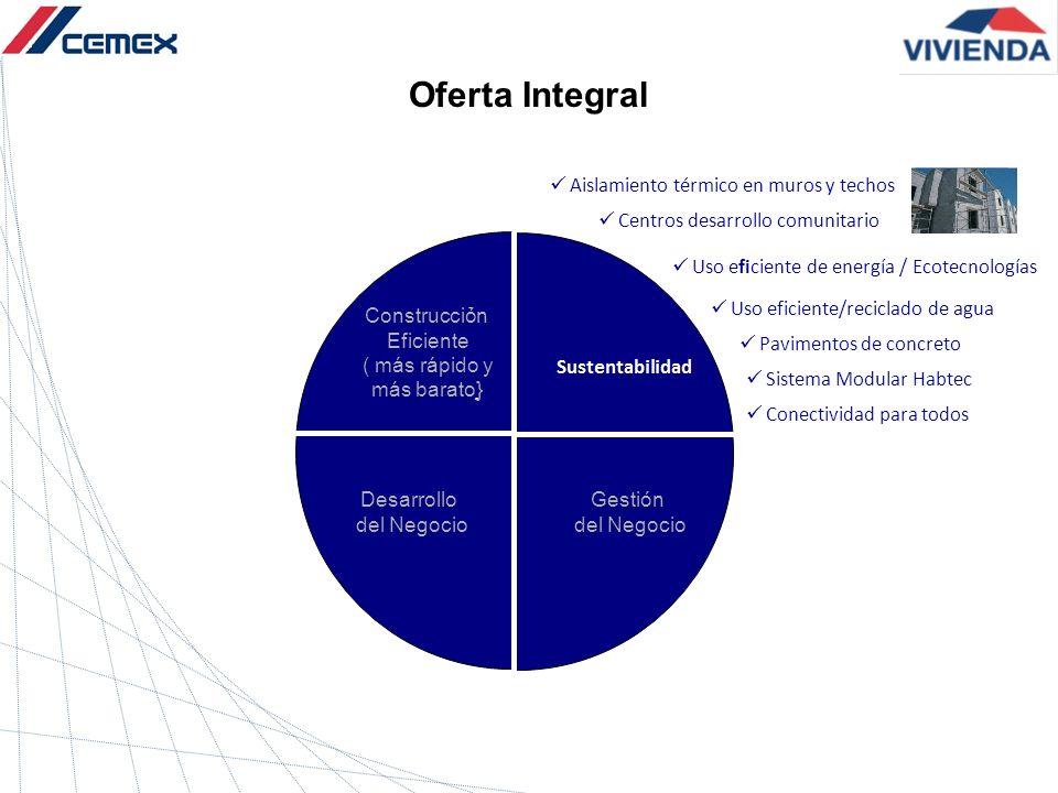 Centros desarrollo comunitario Uso eficiente de energía / Ecotecnologías Conectividad para todos Uso eficiente/reciclado de agua Pavimentos de concret