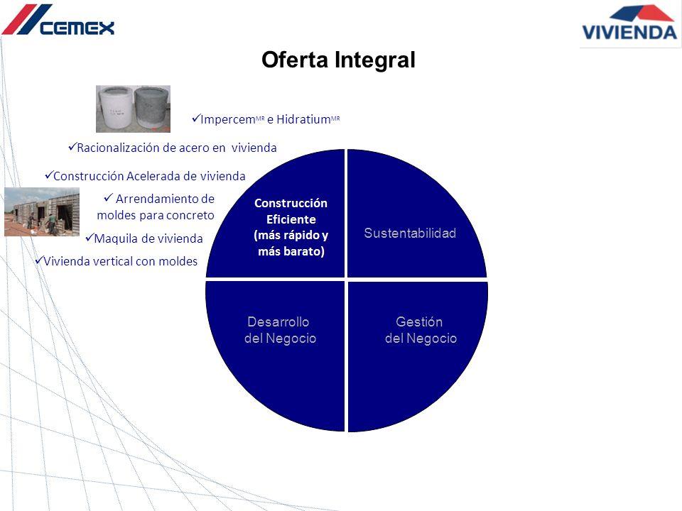 Estrategias CEMEX para Desarrollos Urbanos Integrales Sustentables (DUIS) Planeación Diseño Urbano Vialidades con pavimento de concreto Asesoría en densificación Orientación de fachadas Ventilación cruzada Conservación Conservación y diseño de bajo consumo de energía Soluciones CEMEX de aislamiento térmico Asesoría en el empleo de energía eólica y/o solar Descarga cero para conservación y re-uso Soluciones CEMEX para estacionamientos, banquetas, ciclo pistas y áreas cívicas Desarrollo Comunitario Modelo de atención social Desarrollo de programas para la gestión y operación de DUIS y Ciudades Sustentables Manejo de Agua