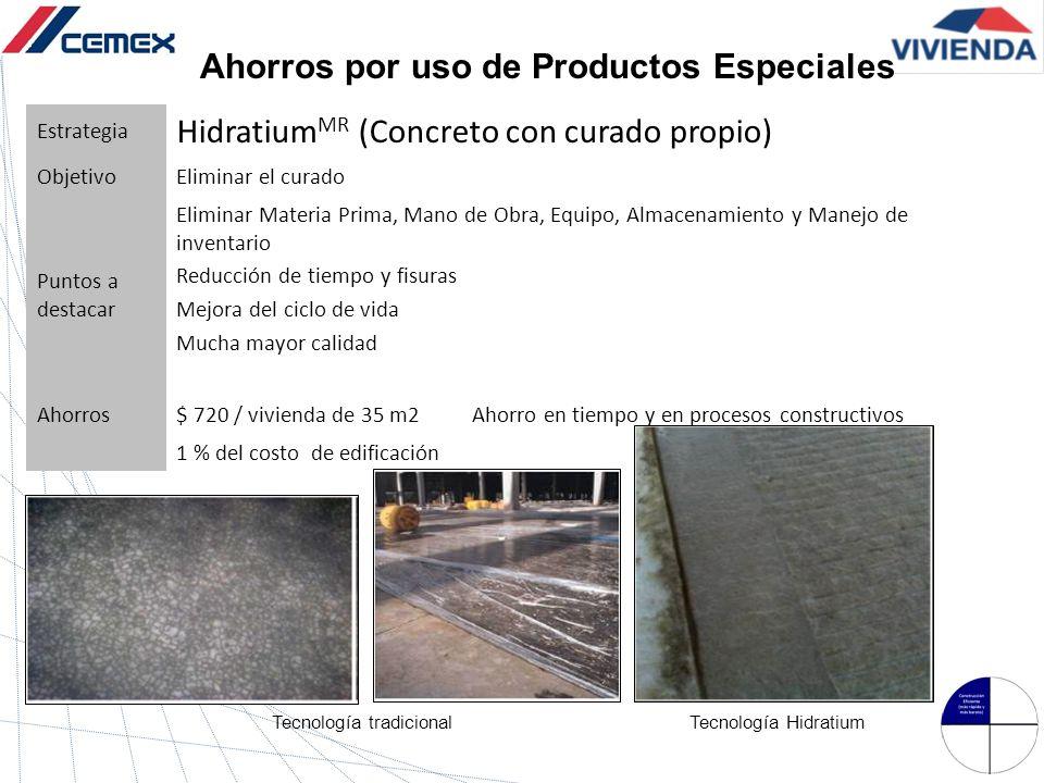 Estrategia Hidratium MR (Concreto con curado propio) ObjetivoEliminar el curado Puntos a destacar Eliminar Materia Prima, Mano de Obra, Equipo, Almace
