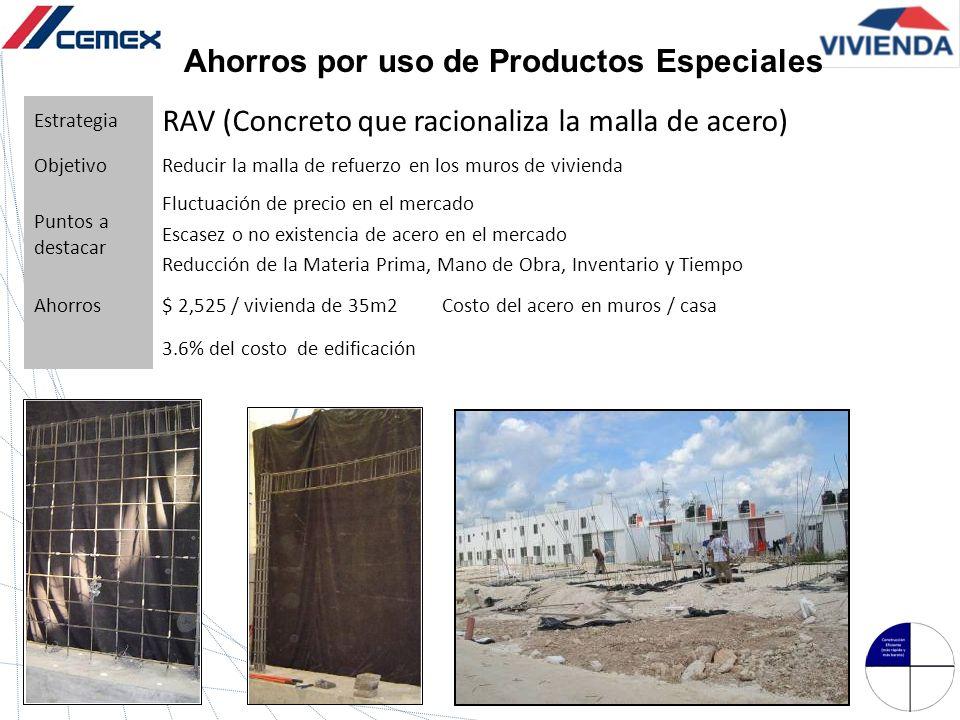 Estrategia RAV (Concreto que racionaliza la malla de acero) ObjetivoReducir la malla de refuerzo en los muros de vivienda Puntos a destacar Fluctuació