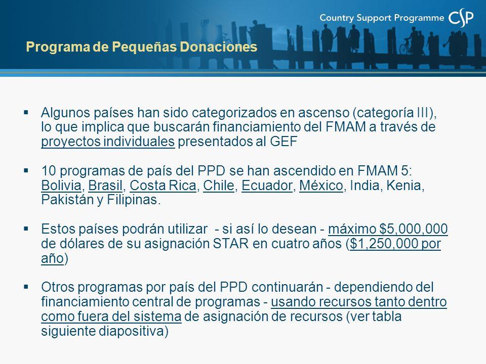 Algunos países han sido categorizados en ascenso (categoría III), lo que implica que buscarán financiamiento del FMAM a través de proyectos individuales presentados al GEF 10 programas de país del PPD se han ascendido en FMAM 5: Bolivia, Brasil, Costa Rica, Chile, Ecuador, México, India, Kenia, Pakistán y Filipinas.