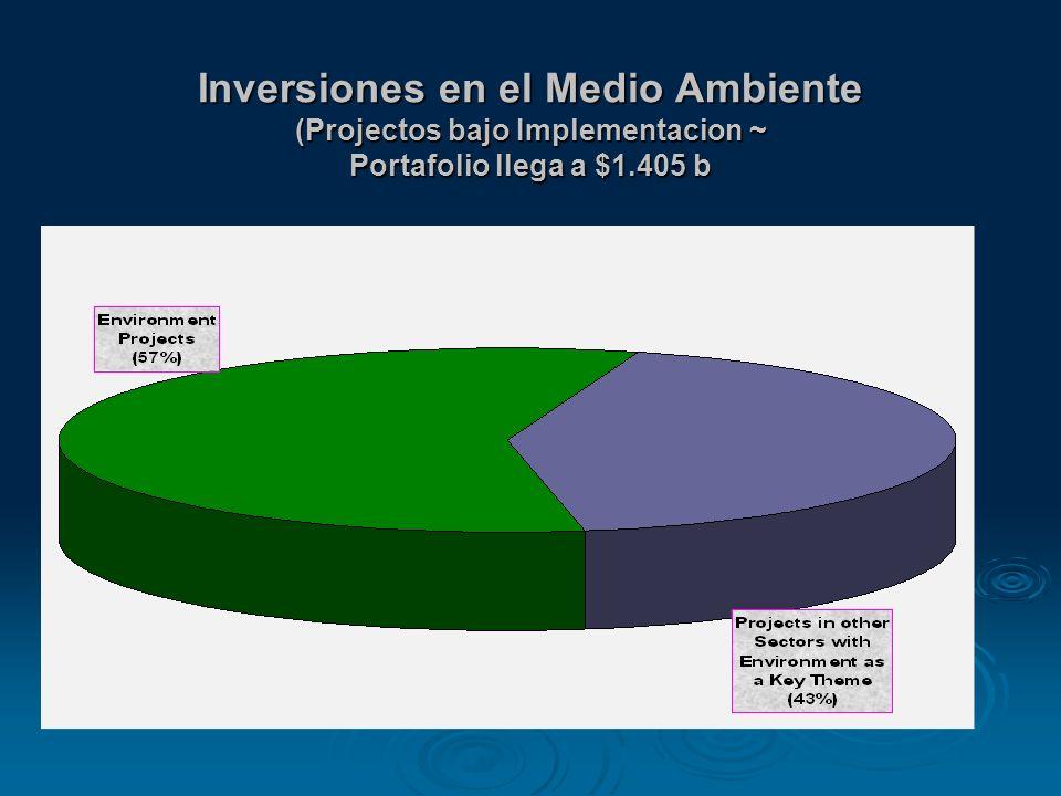 Inversiones en el Medio Ambiente (Projectos bajo Implementacion ~ Portafolio llega a $1.405 b