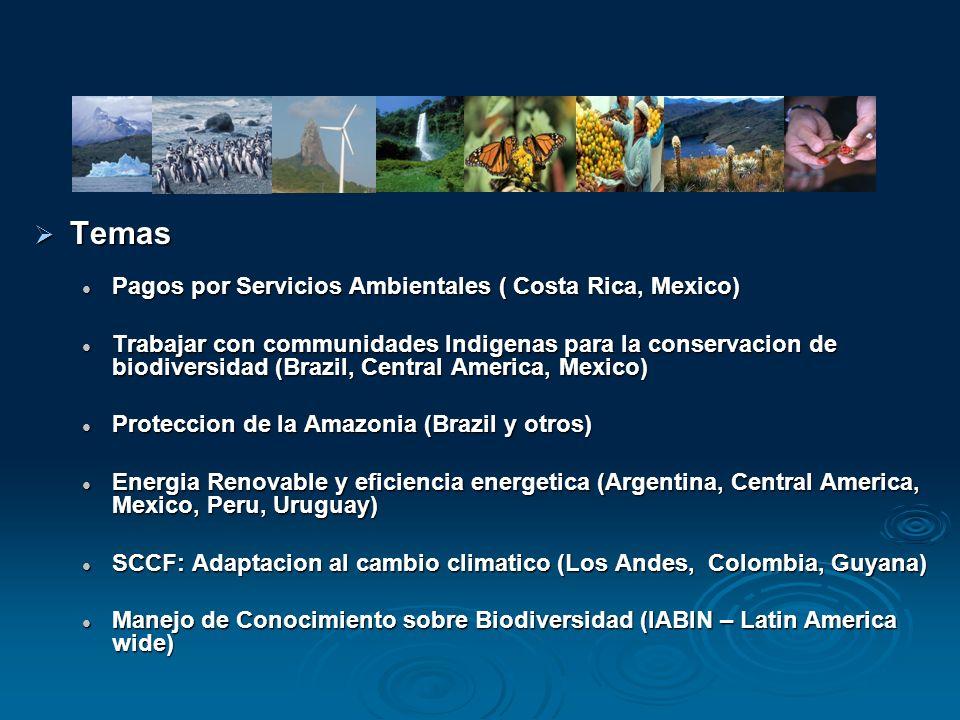 Temas Temas Pagos por Servicios Ambientales ( Costa Rica, Mexico) Pagos por Servicios Ambientales ( Costa Rica, Mexico) Trabajar con communidades Indi