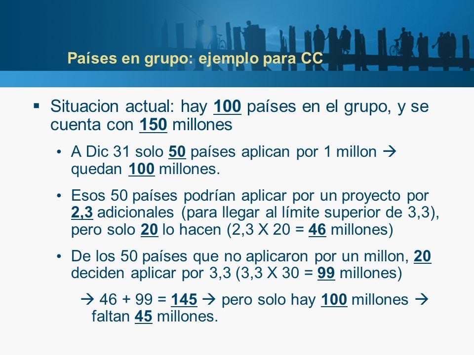 Países en grupo: ejemplo para CC Situacion actual: hay 100 países en el grupo, y se cuenta con 150 millones A Dic 31 solo 50 países aplican por 1 mill