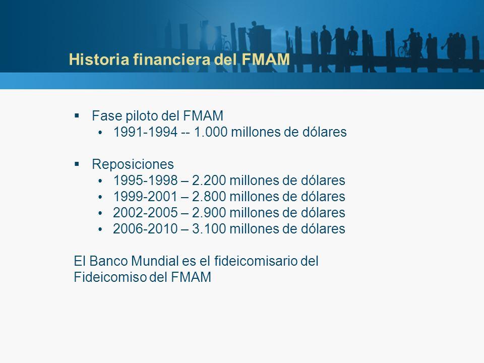 Historia financiera del FMAM Fase piloto del FMAM 1991-1994 -- 1.000 millones de dólares Reposiciones 1995-1998 – 2.200 millones de dólares 1999-2001