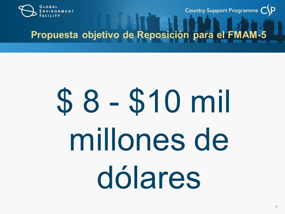 44 Propuesta objetivo de Reposición para el FMAM-5 $ 8 - $10 mil millones de dólares