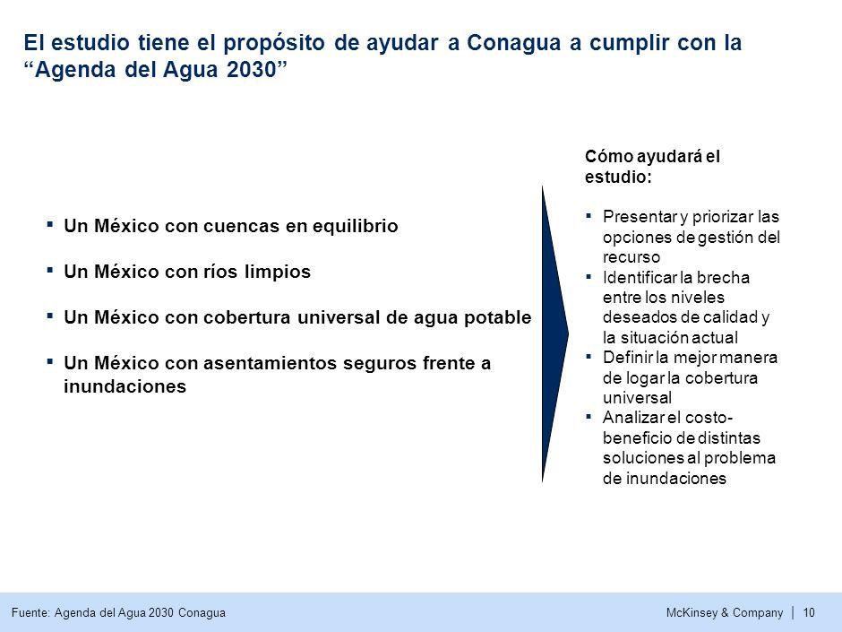 McKinsey & Company | 9 Resumen Ejecutivo La cuenca Lerma-Santiago-Pacífico tiene un problema de escasez de agua: – La demanda anual de agua es de ~15,