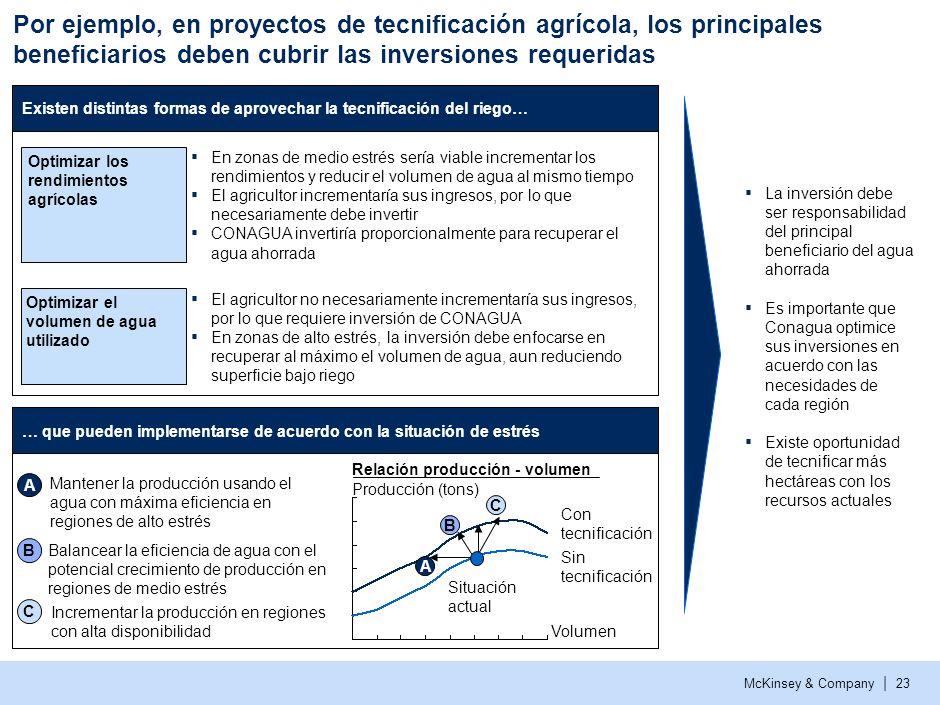 McKinsey & Company | 22 La inversión y los gastos operativos no son exclusivos para Conagua; se requiere de la participación de múltiples actores 1 In