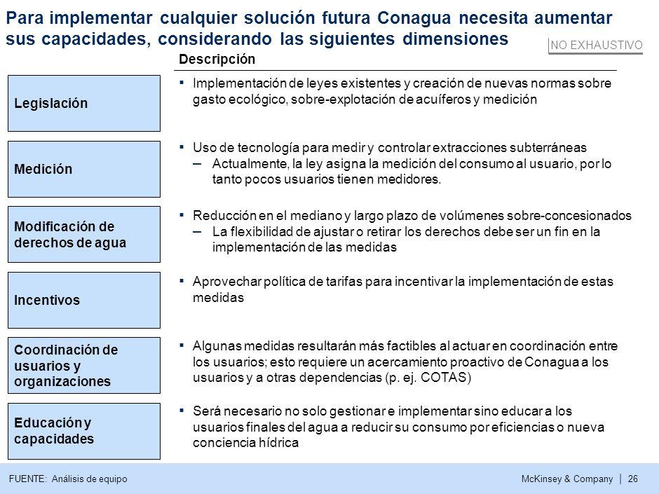 McKinsey & Company | 25 Implementar la cartera de proyectos y eficiencias primarias en los DR Medidas adicionales de oferta Continuar con la construcc