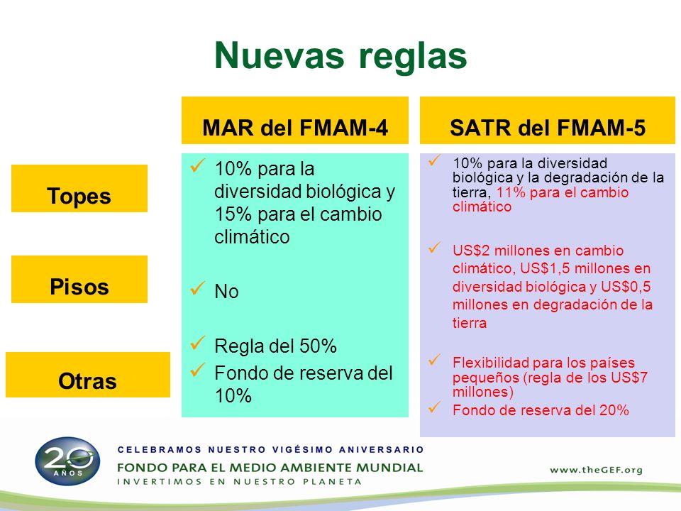 Nuevas reglas MAR del FMAM-4 10% para la diversidad biológica y 15% para el cambio climático No Regla del 50% Fondo de reserva del 10% SATR del FMAM-5