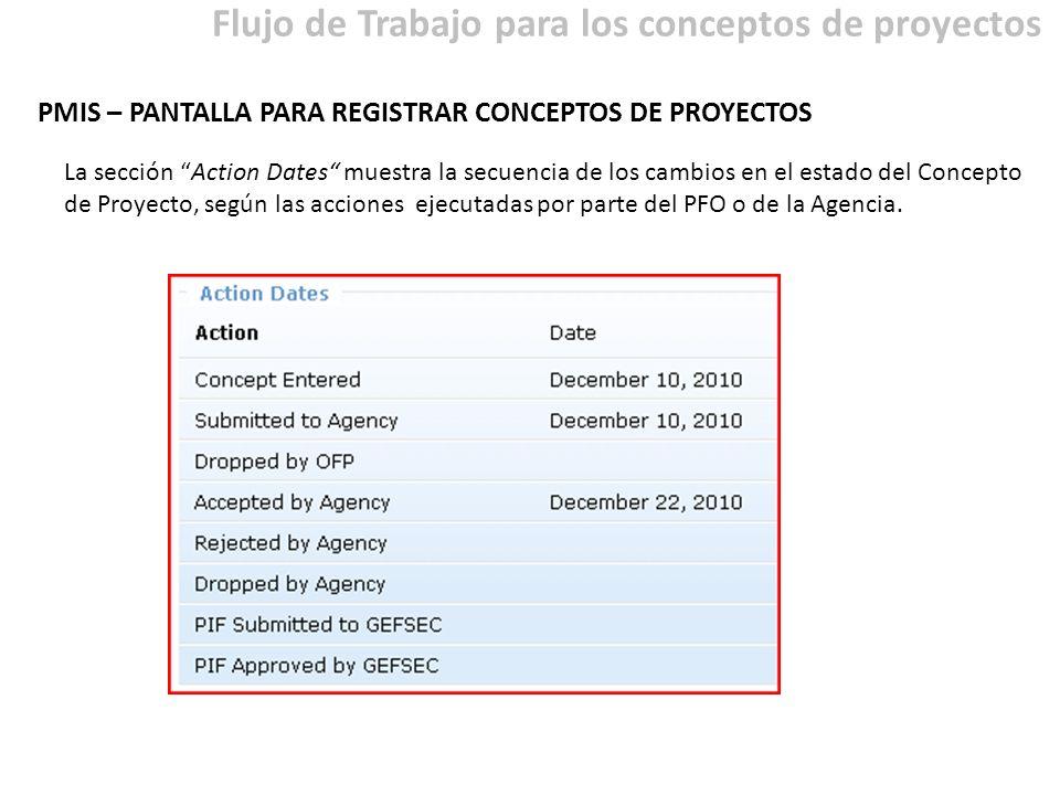 La sección Action Dates muestra la secuencia de los cambios en el estado del Concepto de Proyecto, según las acciones ejecutadas por parte del PFO o de la Agencia.