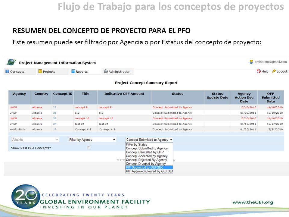 RESUMEN DEL CONCEPTO DE PROYECTO PARA EL PFO Este resumen puede ser filtrado por Agencia o por Estatus del concepto de proyecto: Flujo de Trabajo para los conceptos de proyectos